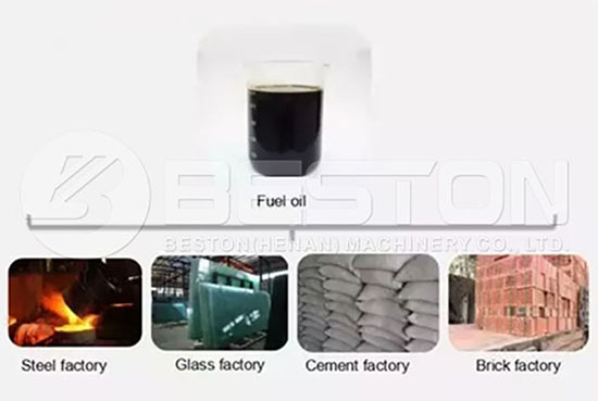 Application of Fuel Oil